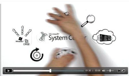 Microsoft System Center in 3 Minuten erklärt