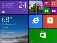 Windows 8.1 Startbildschirm