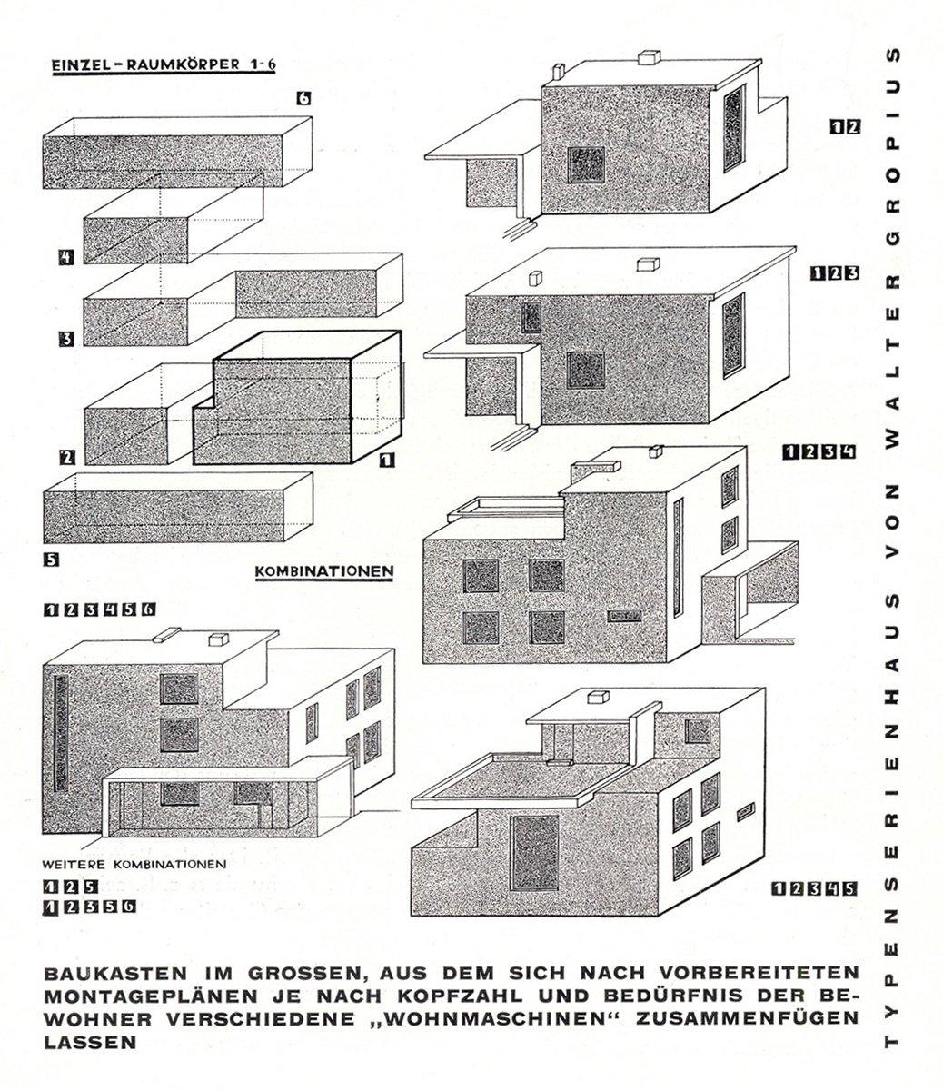 Schematische Darstellung Baukasten im Grossen 1923