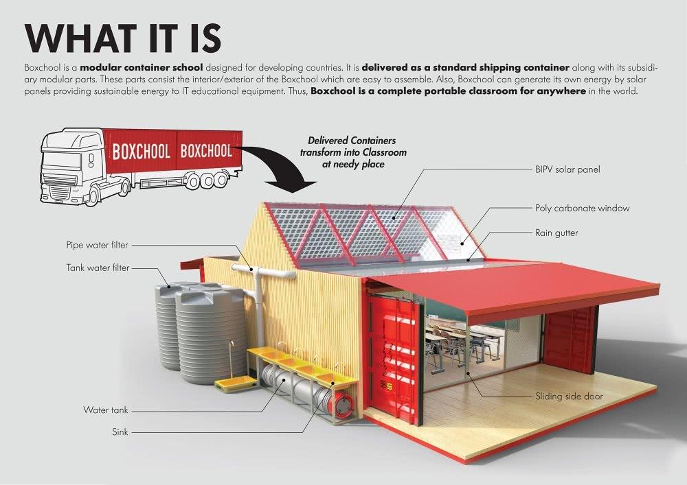 idim-design-laboratory_boxchool2_1000