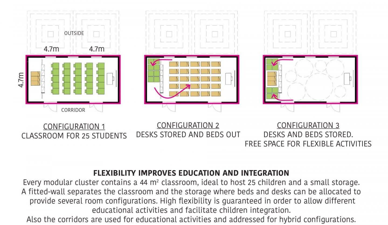 6_ValentinoGareri_Typical module_plan classroom