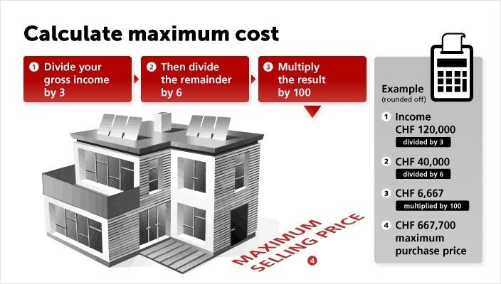 calculate maximum cost
