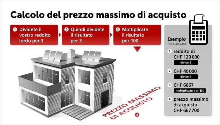 calcolo_del_prezzo_massimo_di_acquisto
