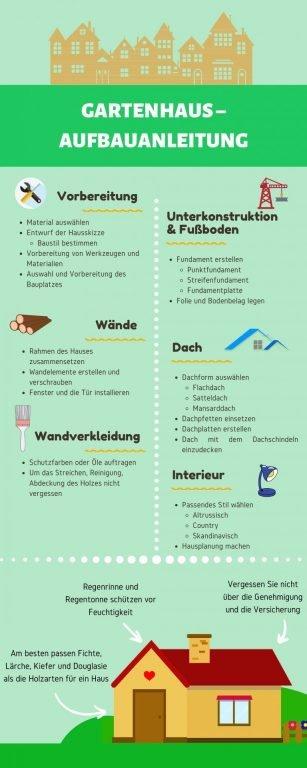 Gartenhaus_infografik